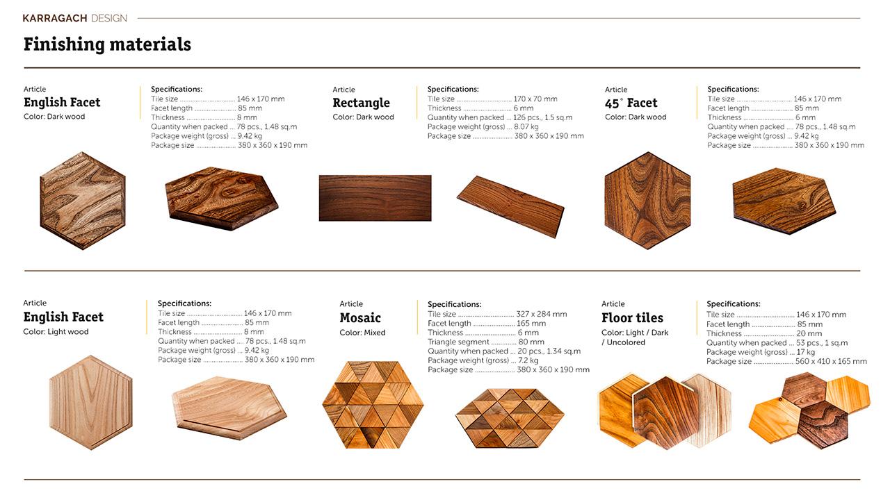 Catalog-tiles